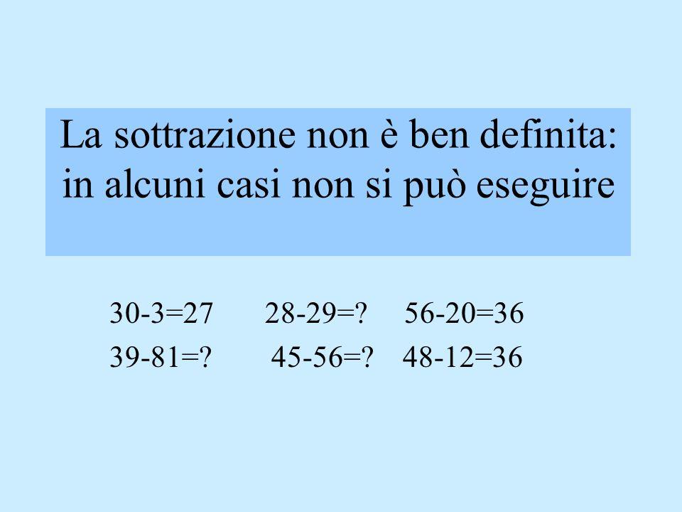 La sottrazione non è ben definita: in alcuni casi non si può eseguire 30-3=27 28-29=.