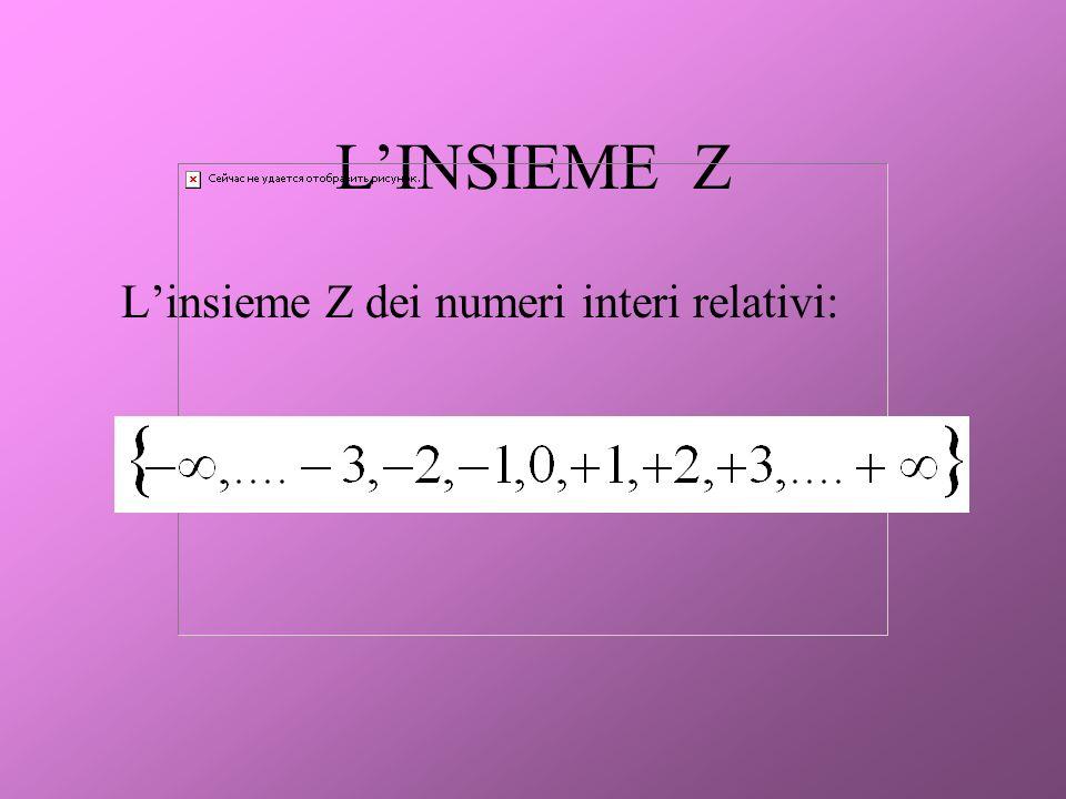 LINSIEME Z Linsieme Z dei numeri interi relativi: