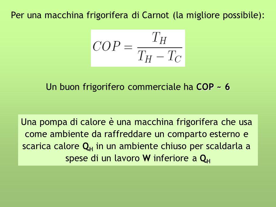 Per una macchina frigorifera di Carnot (la migliore possibile): COP ~ 6 Un buon frigorifero commerciale ha COP ~ 6 Una pompa di calore è una macchina