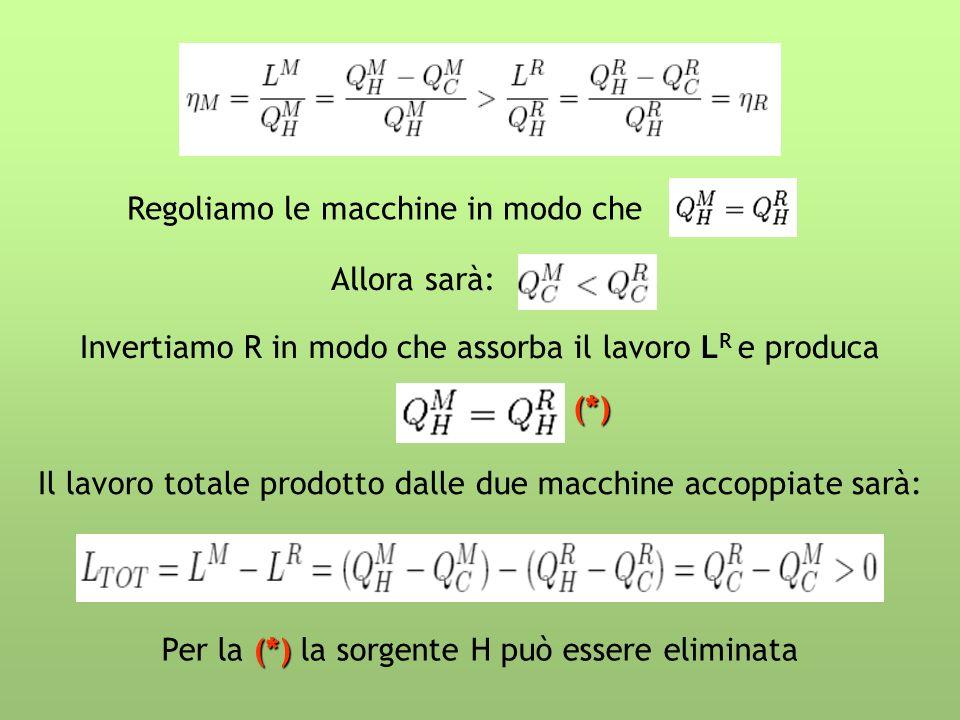 Regoliamo le macchine in modo che Allora sarà: Invertiamo R in modo che assorba il lavoro L R e produca Il lavoro totale prodotto dalle due macchine a