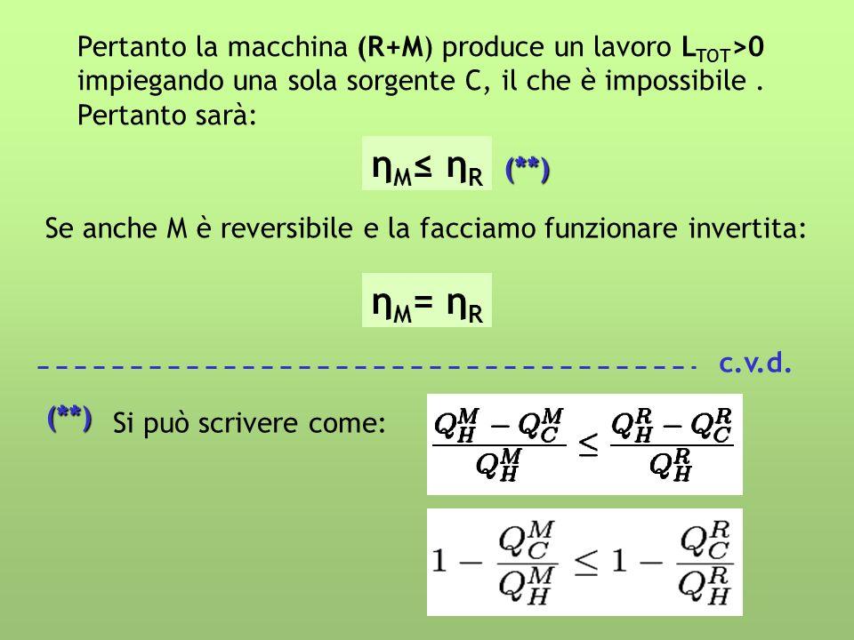 Pertanto la macchina (R+M) produce un lavoro L TOT >0 impiegando una sola sorgente C, il che è impossibile. Pertanto sarà: ηM ηRηM ηR Se anche M è rev