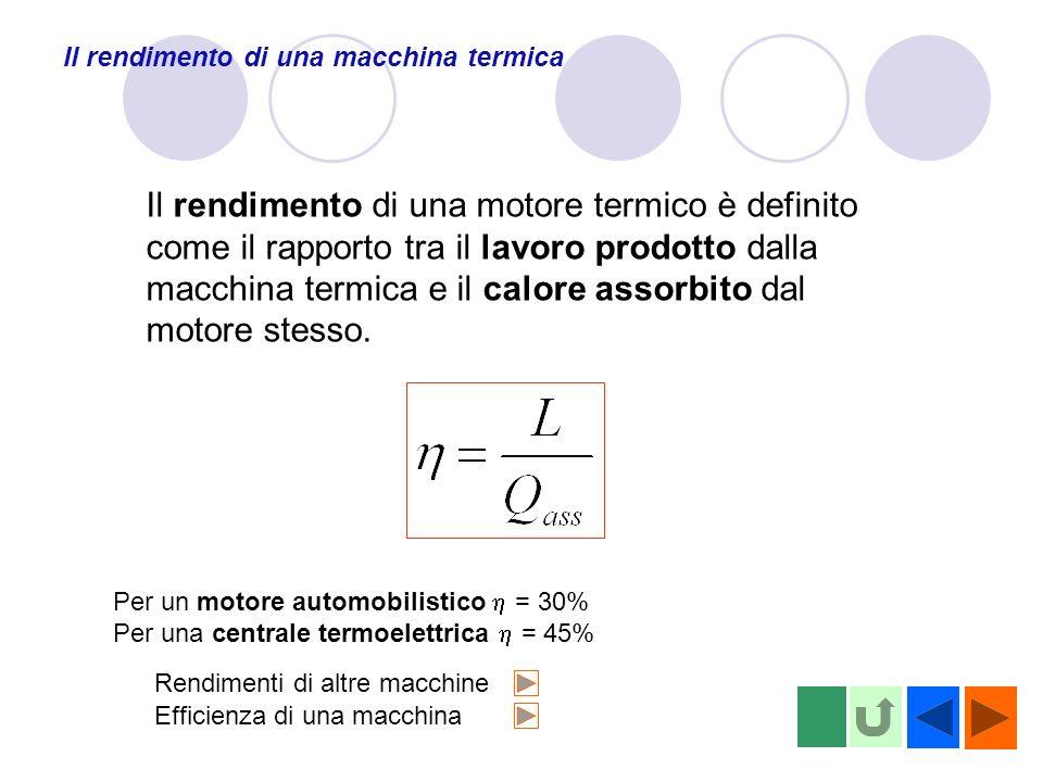 Il rendimento di una macchina termica Il rendimento di una motore termico è definito come il rapporto tra il lavoro prodotto dalla macchina termica e