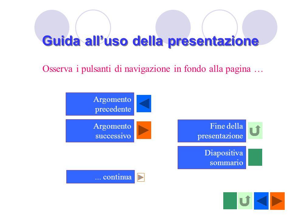 Osserva i pulsanti di navigazione in fondo alla pagina … Argomento successivo Argomento precedente Fine della presentazione Diapositiva sommario... co