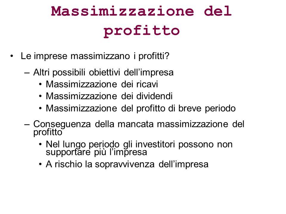 Massimizzazione del profitto Le imprese massimizzano i profitti.