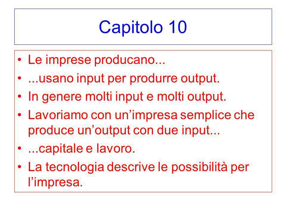 Capitolo 10 Le imprese producano......usano input per produrre output. In genere molti input e molti output. Lavoriamo con unimpresa semplice che prod