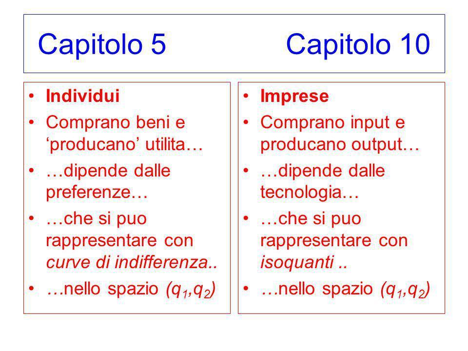 Capitolo 5 Capitolo 10 Individui Comprano beni e producano utilita… …dipende dalle preferenze… …che si puo rappresentare con curve di indifferenza.. …