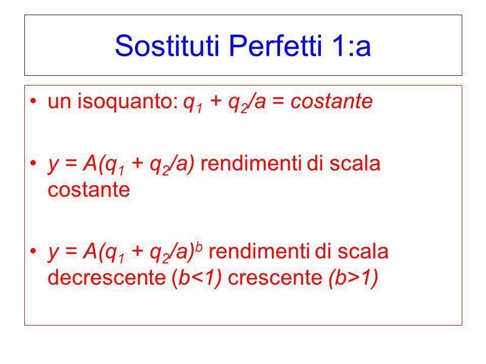 Sostituti Perfetti 1:a un isoquanto: q 1 + q 2 /a = costante y = A(q 1 + q 2 /a) rendimenti di scala costante y = A(q 1 + q 2 /a) b rendimenti di scal