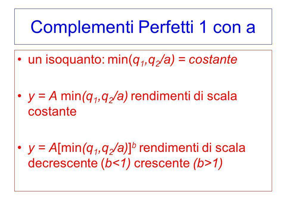 Complementi Perfetti 1 con a un isoquanto: min(q 1,q 2 /a) = costante y = A min(q 1,q 2 /a) rendimenti di scala costante y = A[min(q 1,q 2 /a)] b rend