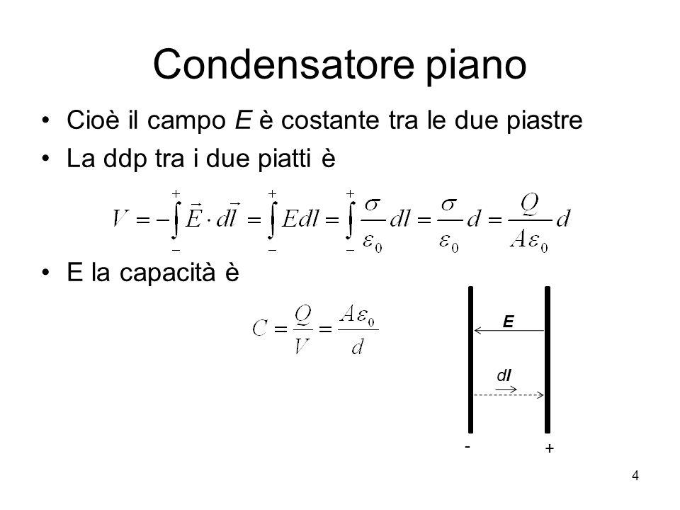 Condensatore cilindrico Applichiamo la legge di Gauss ad una superficie cilindrica di raggio r e lunghezza L, coassiale al conduttore interno Da cui ricaviamo il campo 5 - + E dldl