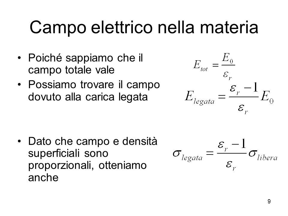 Costante dielettrica r prende il nome di costante dielettrica relativa, è adimensionale Il prodotto = 0 r prende il nome di costante dielettrica del materiale Per studiare i fenomeni elettrici nei materiali dielettrici si introduce, accanto a E, il campo D Ove si e` evidenziato che r puo` dipendere dal punto considerato nel dielettrico 10