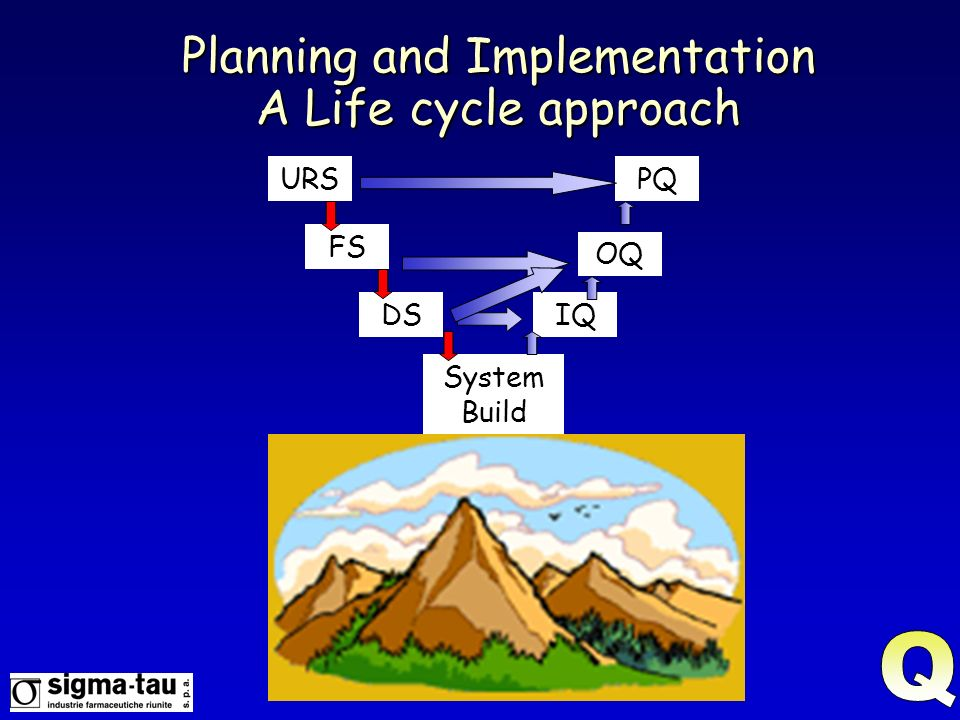 PQURS FS OQ DSIQ System Build Planning and Implementation A Life cycle approach