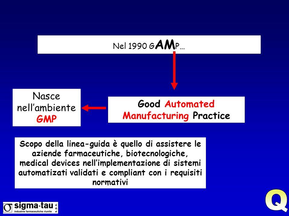 Nel 1990 G AM P… Good Automated Manufacturing Practice Scopo della linea-guida è quello di assistere le aziende farmaceutiche, biotecnologiche, medical devices nellimplementazione di sistemi automatizati validati e compliant con i requisiti normativi Nasce nellambiente GMP