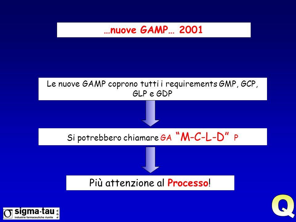 …nuove GAMP… 2001 Le nuove GAMP coprono tutti i requirements GMP, GCP, GLP e GDP Si potrebbero chiamare GA M-C-L-D P Più attenzione al Processo!