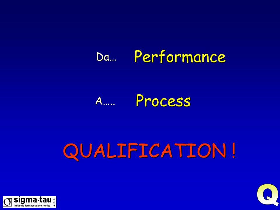 Da…Performance ProcessA….. QUALIFICATION !