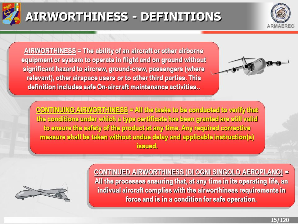 ARMAEREO 15/120 AIRWORTHINESS = The ability of an aircraft or other airborne equipment or system to operate in flight and on ground without significan
