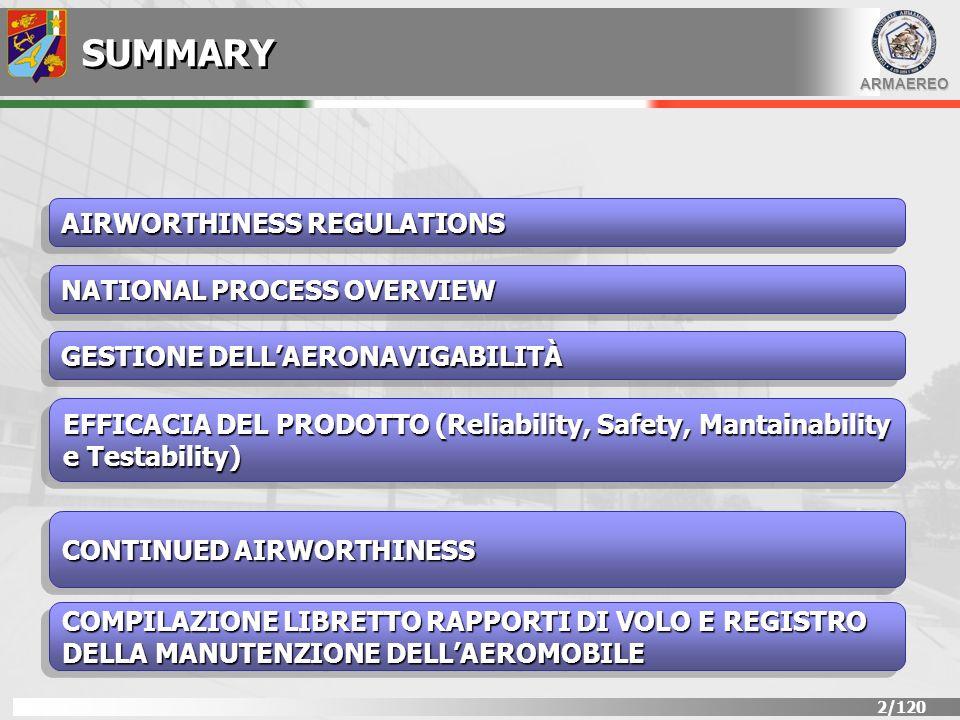 ARMAEREO 13/120 SUMMARY AIRWORTHINESS REGULATIONS GESTIONE DELLAERONAVIGABILITÀ EFFICACIA DEL PRODOTTO (Reliability, Safety, Mantainability e Testability) NATIONAL PROCESS OVERVIEW CONTINUED AIRWORTHINESS COMPILAZIONE LIBRETTO RAPPORTI DI VOLO E REGISTRO DELLA MANUTENZIONE DELLAEROMOBILE