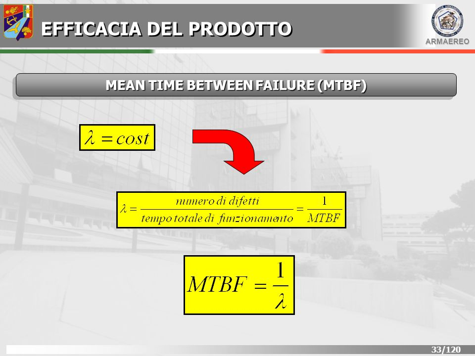 ARMAEREO 33/120 MEAN TIME BETWEEN FAILURE (MTBF) EFFICACIA DEL PRODOTTO