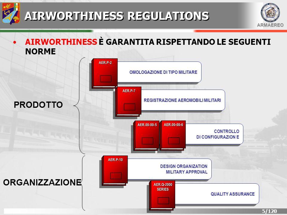 ARMAEREO 6/120 SUMMARY AIRWORTHINESS REGULATIONS GESTIONE DELLAERONAVIGABILITÀ EFFICACIA DEL PRODOTTO (Reliability, Safety, Mantainability e Testability) NATIONAL PROCESS OVERVIEW CONTINUED AIRWORTHINESS COMPILAZIONE LIBRETTO RAPPORTI DI VOLO E REGISTRO DELLA MANUTENZIONE DELLAEROMOBILE