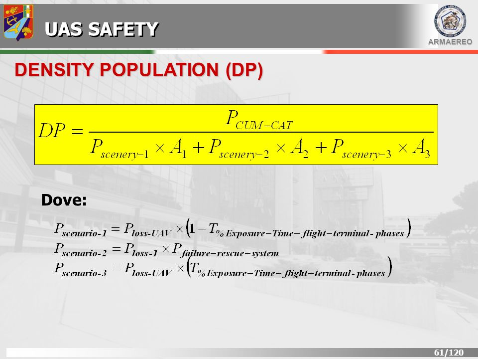 ARMAEREO 61/120 DENSITY POPULATION (DP) Dove: UAS SAFETY