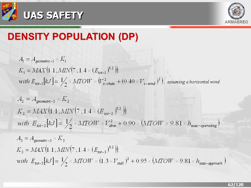 ARMAEREO 62/120 DENSITY POPULATION (DP) UAS SAFETY