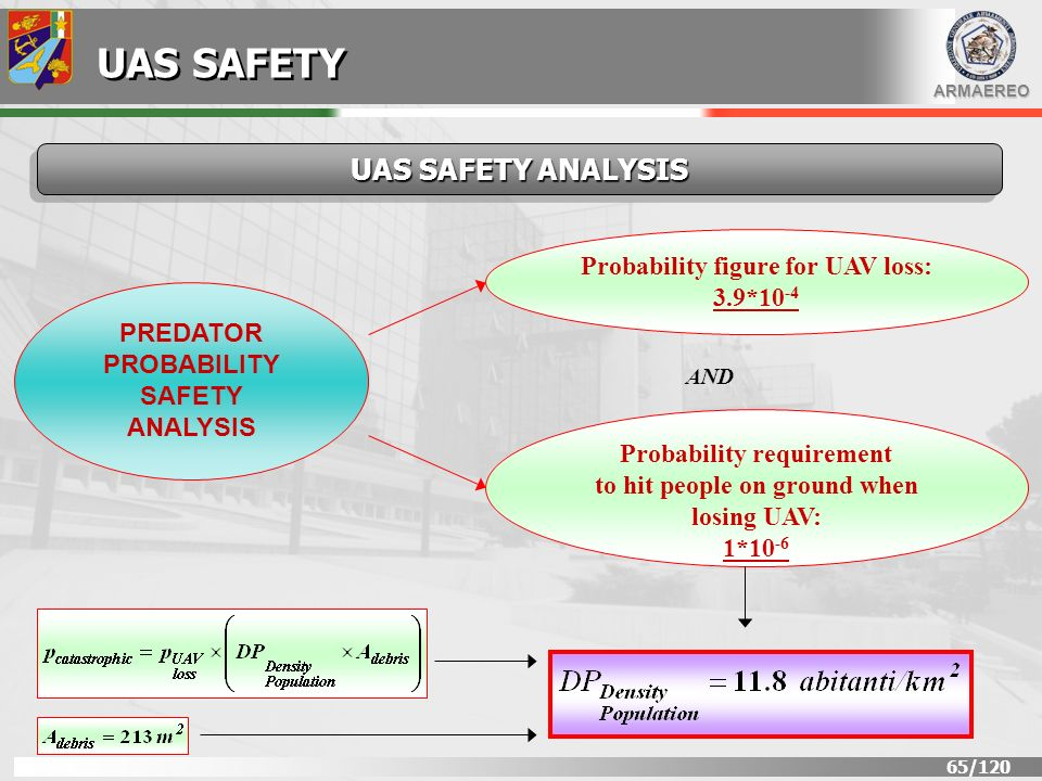 ARMAEREO 65/120 PREDATOR PROBABILITY SAFETY ANALYSIS Probability figure for UAV loss: 3.9*10 -4 Probability requirement to hit people on ground when l