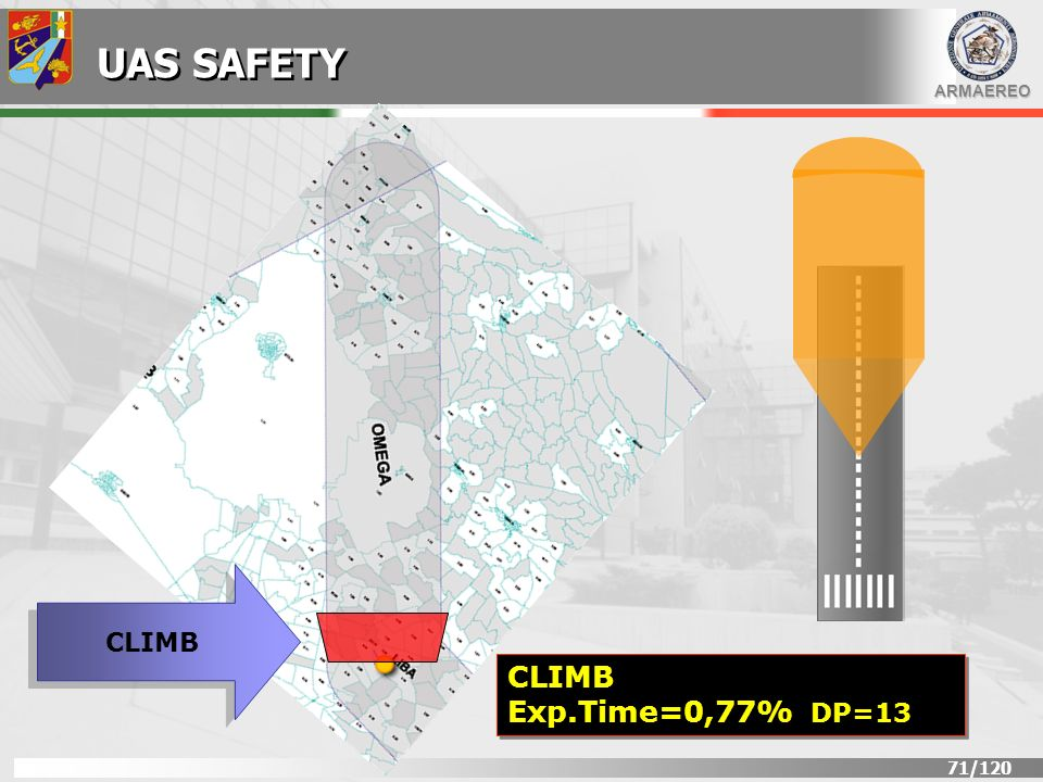 ARMAEREO 71/120 CLIMB Exp.Time=0,77% DP=13 CLIMB Exp.Time=0,77% DP=13 UAS SAFETY
