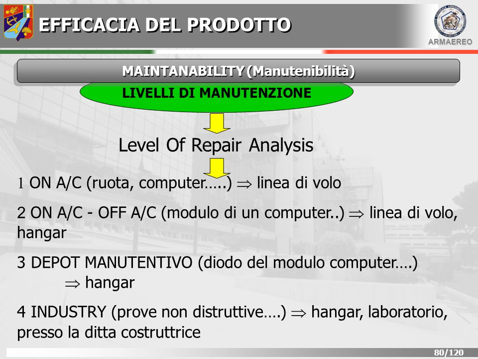 ARMAEREO 80/120 EFFICACIA DEL PRODOTTO LIVELLI DI MANUTENZIONE Level Of Repair Analysis 1 ON A/C (ruota, computer…..) linea di volo 2 ON A/C - OFF A/C
