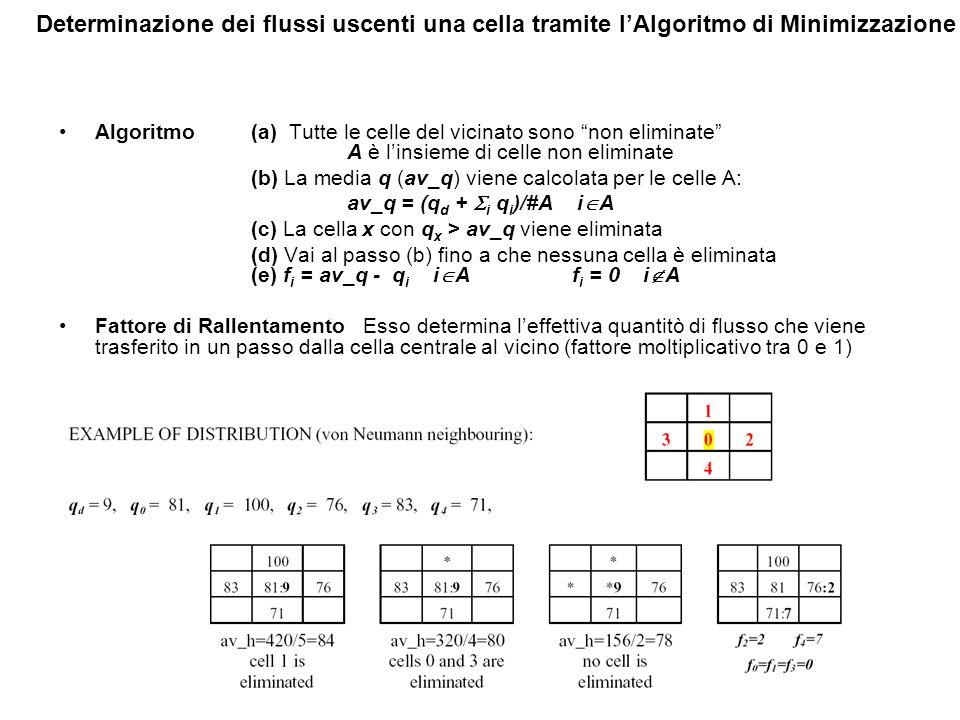Algoritmo (a) Tutte le celle del vicinato sono non eliminate A è linsieme di celle non eliminate (b) La media q (av_q) viene calcolata per le celle A: av_q = (q d + i q i )/#A i A (c) La cella x con q x > av_q viene eliminata (d) Vai al passo (b) fino a che nessuna cella è eliminata (e) f i = av_q - q i i A f i = 0 i A Fattore di Rallentamento Esso determina leffettiva quantitò di flusso che viene trasferito in un passo dalla cella centrale al vicino (fattore moltiplicativo tra 0 e 1) Determinazione dei flussi uscenti una cella tramite lAlgoritmo di Minimizzazione