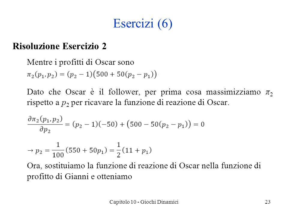 Risoluzione Esercizio 2 Mentre i profitti di Oscar sono Dato che Oscar è il follower, per prima cosa massimizziamo π 2 rispetto a p 2 per ricavare la funzione di reazione di Oscar.