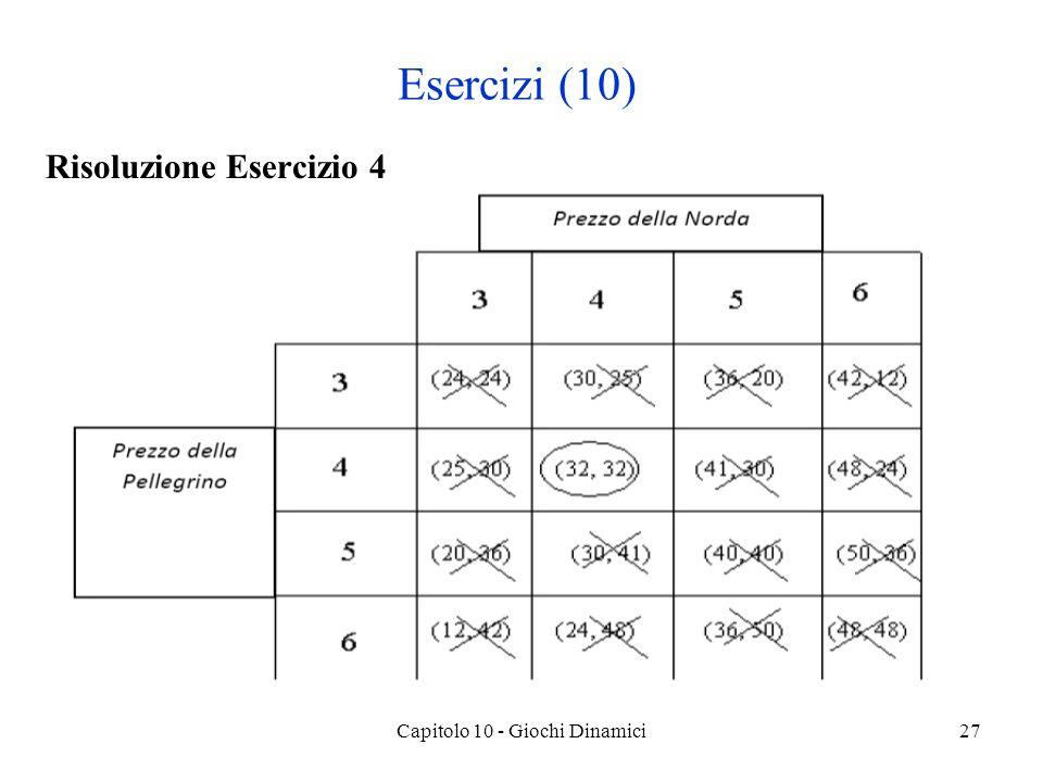 Capitolo 10 - Giochi Dinamici27 Esercizi (10) Risoluzione Esercizio 4