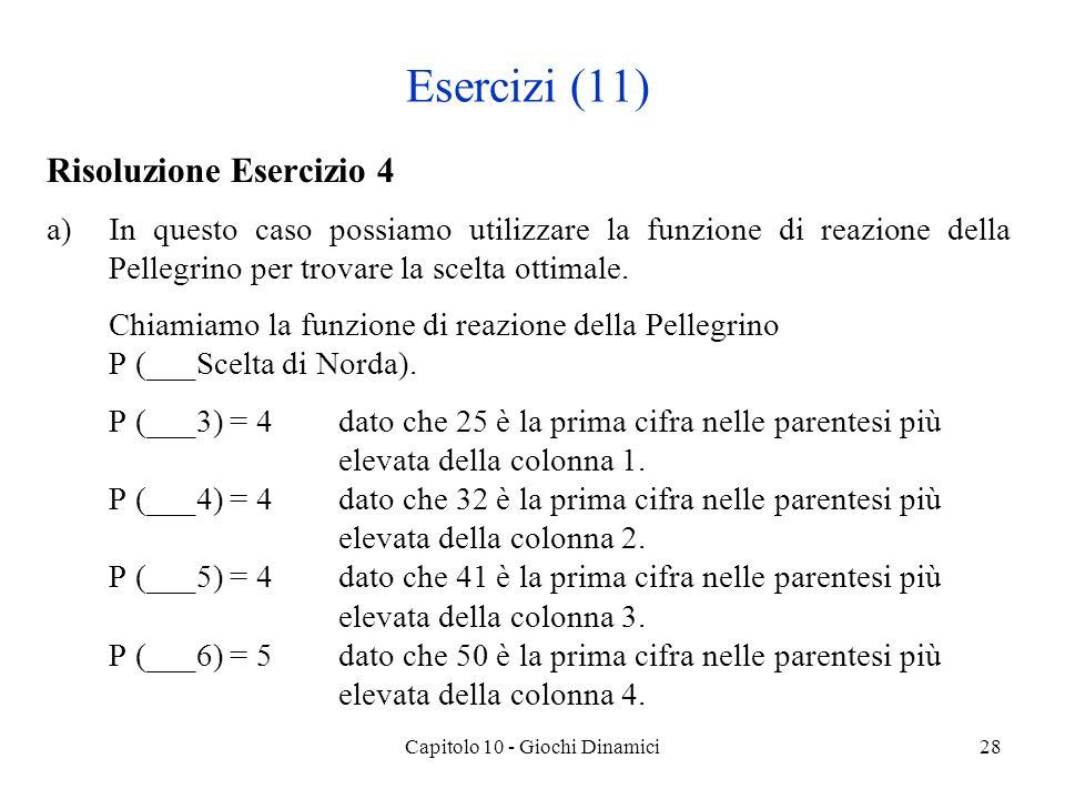 Capitolo 10 - Giochi Dinamici28 Esercizi (11) Risoluzione Esercizio 4 a)In questo caso possiamo utilizzare la funzione di reazione della Pellegrino per trovare la scelta ottimale.