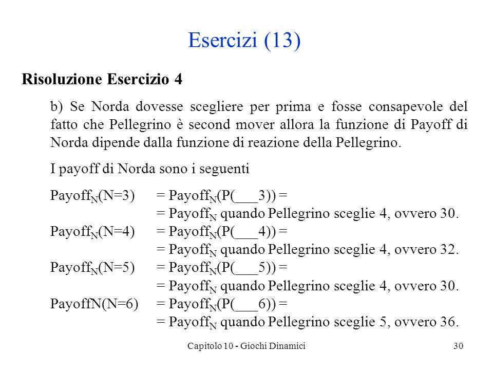 Capitolo 10 - Giochi Dinamici30 Esercizi (13) Risoluzione Esercizio 4 b) Se Norda dovesse scegliere per prima e fosse consapevole del fatto che Pellegrino è second mover allora la funzione di Payoff di Norda dipende dalla funzione di reazione della Pellegrino.