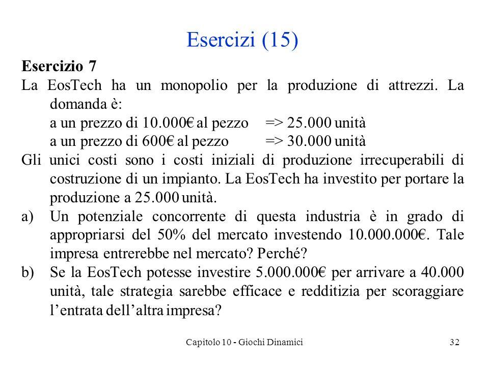 Capitolo 10 - Giochi Dinamici33 Esercizi (15) Risoluzione Esercizio 7 a)La funzione di domanda inversa è P = 3.000 – 0,08Q Con C = 0 lesito di monopolio per la EosTech è P = 1.500Q = 18.750Profitti = 28.125.000.