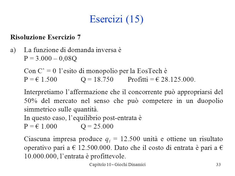 Capitolo 10 - Giochi Dinamici34 Esercizi (15) Risoluzione Esercizio 7 b)I profitti della EosTech scendono da 28.125.000 a 12.500.000, ossia subiscono una riduzione di 15.625.000.