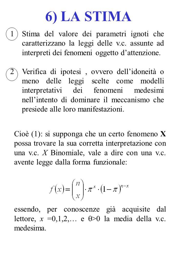 1Stima del valore dei parametri ignoti che caratterizzano la leggi delle v.c. assunte ad interpreti dei fenomeni oggetto dattenzione. 2Verifica di ipo