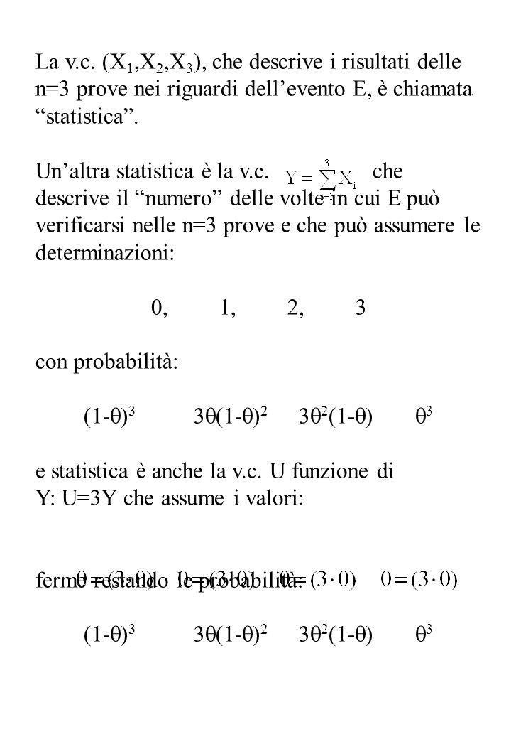 La v.c. (X 1,X 2,X 3 ), che descrive i risultati delle n=3 prove nei riguardi dellevento E, è chiamata statistica. Unaltra statistica è la v.c. che de