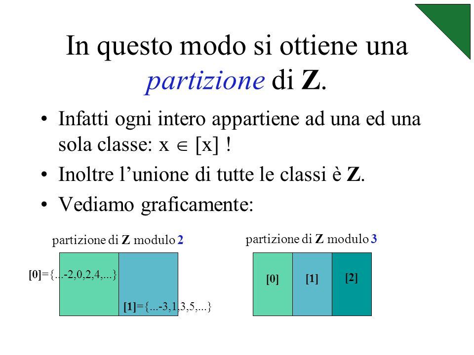 Applichiamo questo teorema: lintero a dellenunciato è, per noi, x q-1.
