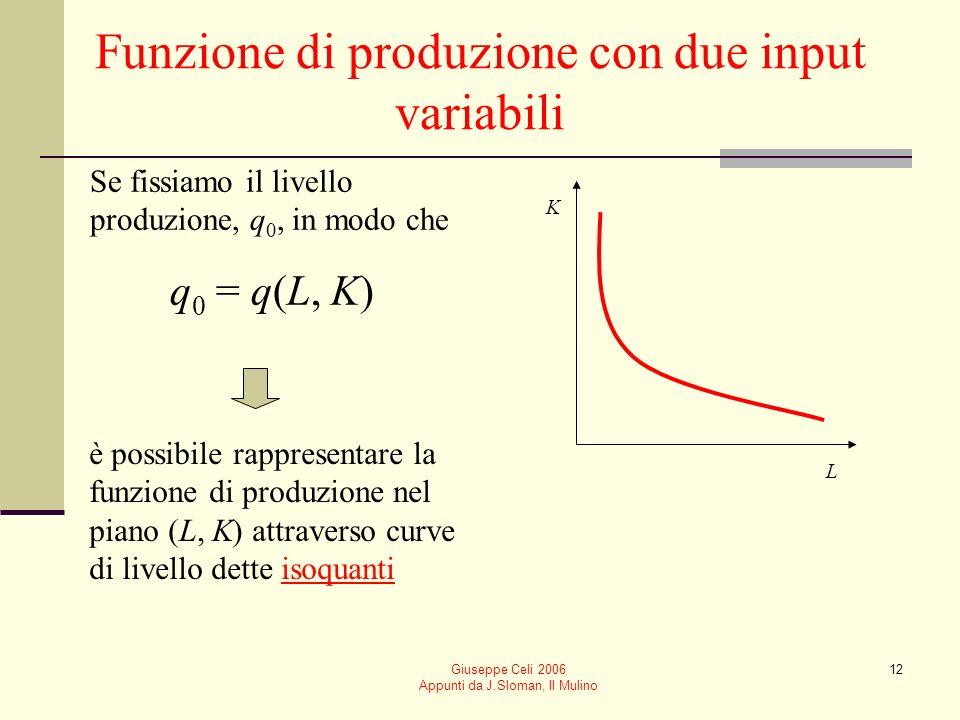 Giuseppe Celi 2006 Appunti da J.Sloman, Il Mulino 11 La funzione di produzione nel lungo periodo Nel lungo periodo tutti gli input (nel nostro caso L e K) sono variabili q = q(L, K)
