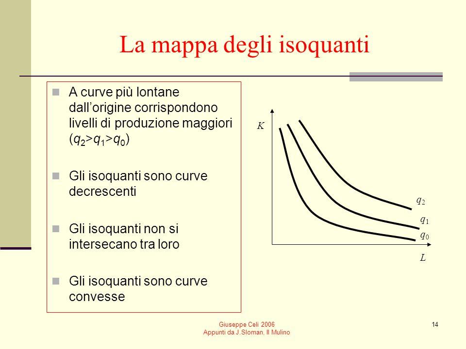 Giuseppe Celi 2006 Appunti da J.Sloman, Il Mulino 13 Isoquanto È una curva su cui si trovano le combinazioni di input che permettono di ottenere la st