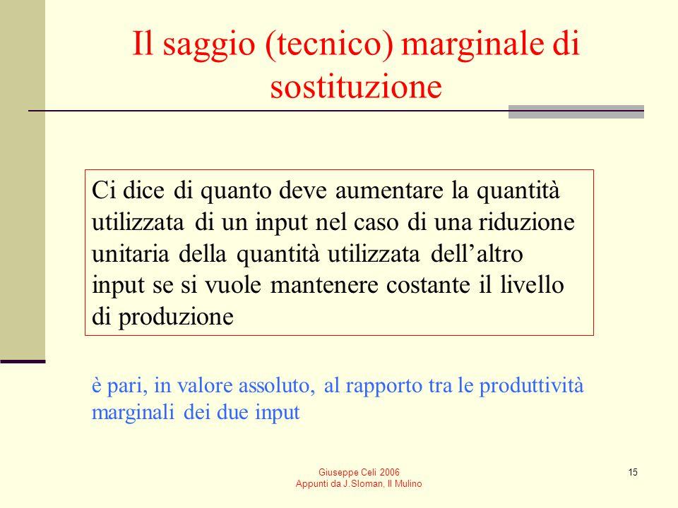 Giuseppe Celi 2006 Appunti da J.Sloman, Il Mulino 14 La mappa degli isoquanti A curve più lontane dallorigine corrispondono livelli di produzione magg
