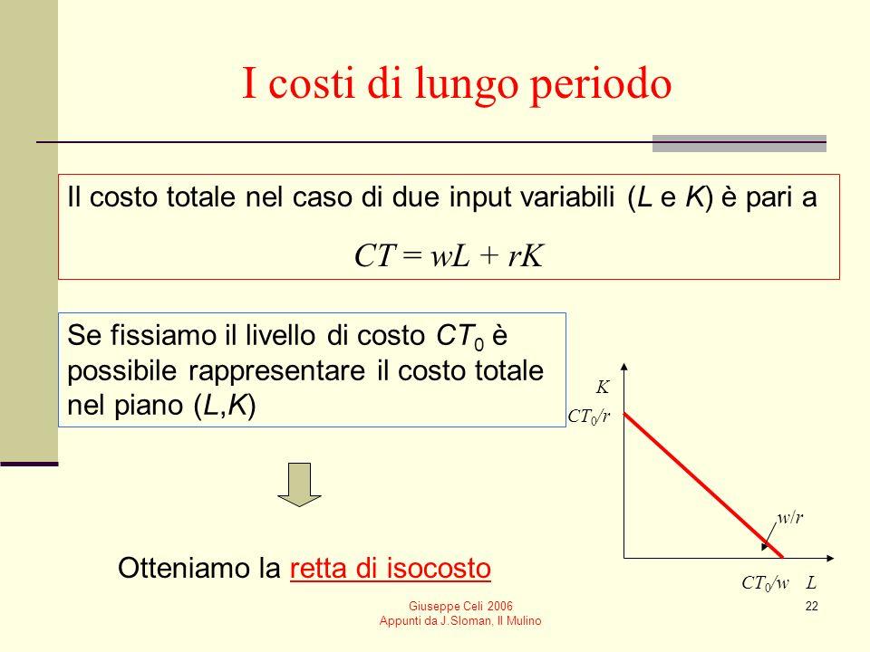 Giuseppe Celi 2006 Appunti da J.Sloman, Il Mulino 21 La relazione tra costo totale, costo medio e marginale CMG è decrescente fino a che il costo tota