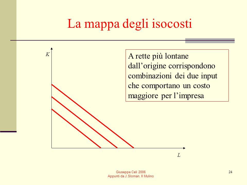Giuseppe Celi 2006 Appunti da J.Sloman, Il Mulino 23 La retta di isocosto È una retta i cui punti rappresentano le combinazioni dei due input che comportano lo stesso livello di costo totale di produzione per limpresa