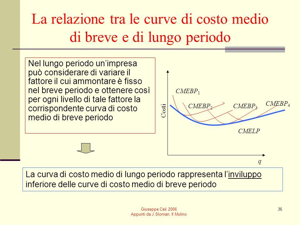 Giuseppe Celi 2006 Appunti da J.Sloman, Il Mulino 35 La forma della curva CMELP Generalmente si ipotizza che la curva CMELP abbia una forma a U Fino al livello di produzione q 1 allaumentare della produzione si manifesteranno le economie di scala Quando le economie di scala sono state sfruttate i costi medi rimarranno costanti Infine, quando il livello di produzione va oltre q 2 cominceranno a manifestarsi le diseconomie di scala Costo q1q1 q2q2 q ECONOMIE DI SCALA COSTI COSTANTI DISECONOMIE DI SCALA