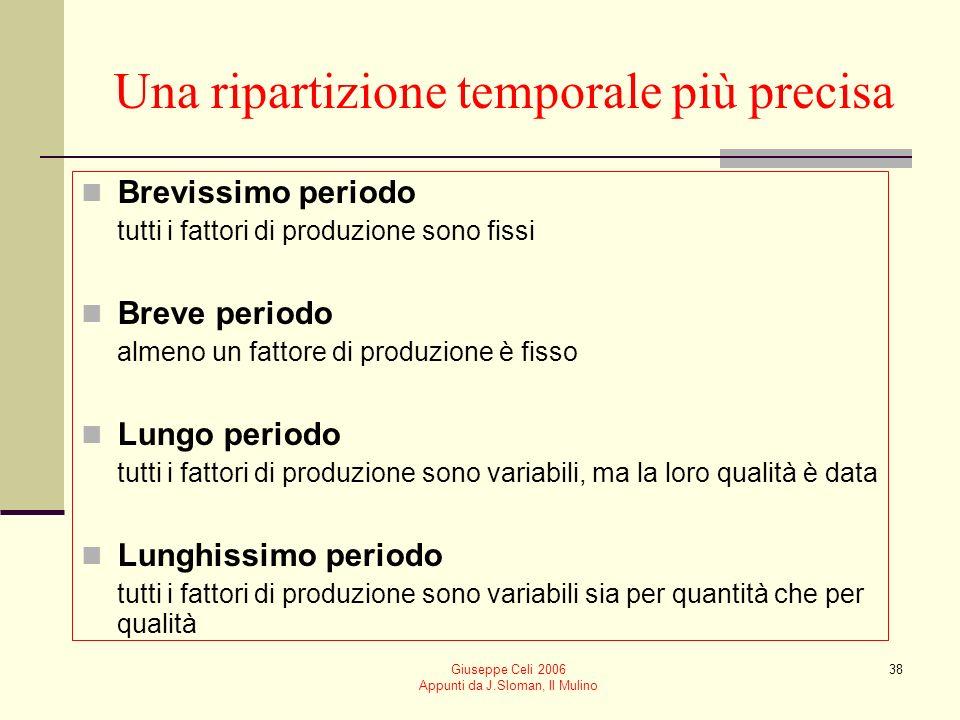 Giuseppe Celi 2006 Appunti da J.Sloman, Il Mulino 37 La scala minima efficiente di produzione È il livello di produzione minimo che consente di minimi