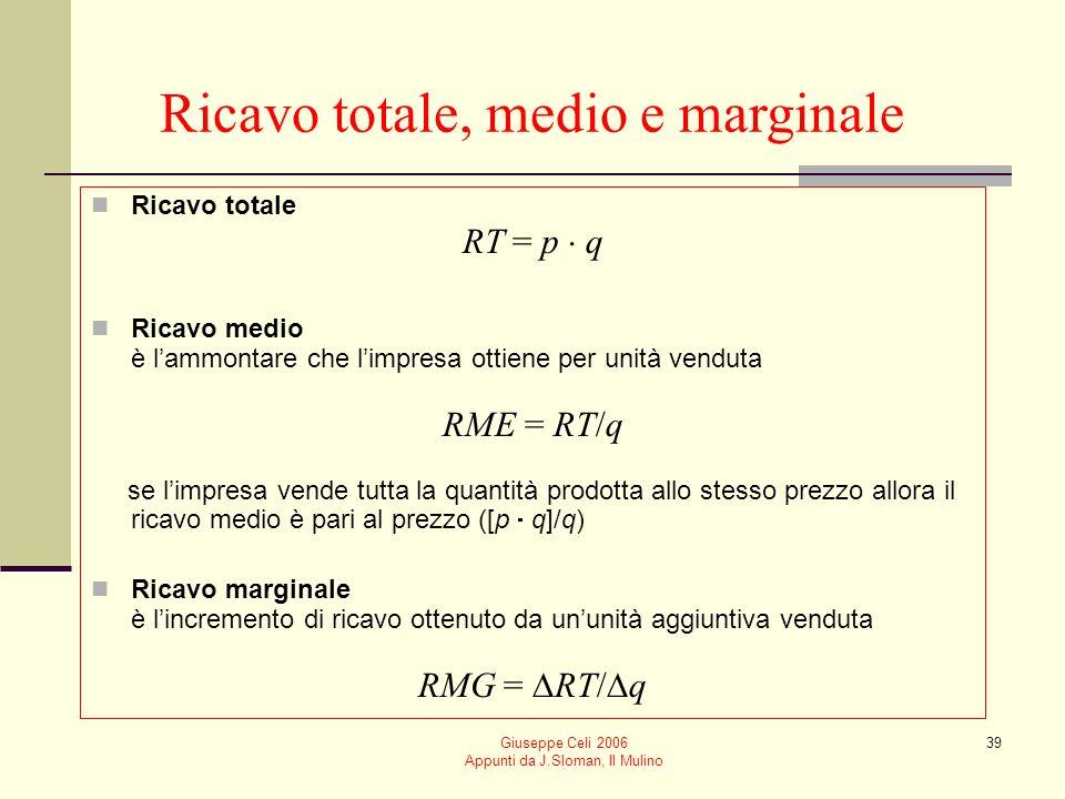 Giuseppe Celi 2006 Appunti da J.Sloman, Il Mulino 38 Una ripartizione temporale più precisa Brevissimo periodo tutti i fattori di produzione sono fiss