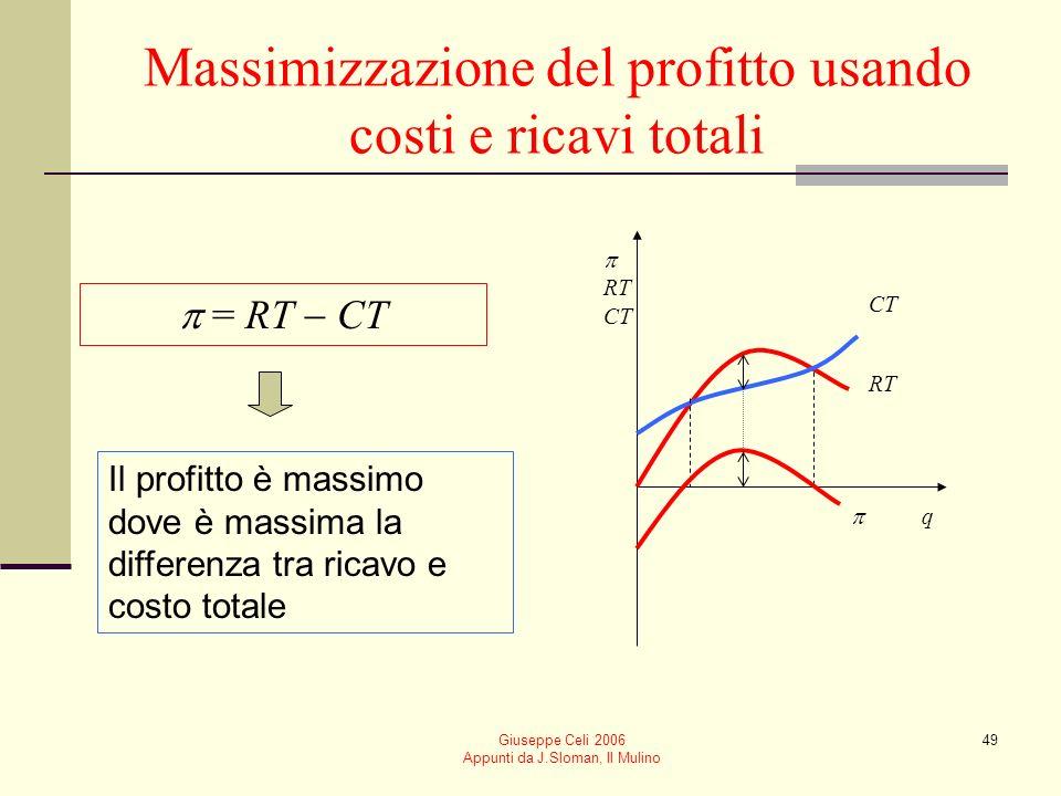 Giuseppe Celi 2006 Appunti da J.Sloman, Il Mulino 48 Ricavo, costo e profitto totale: un esempio numerico qRTCTπ 006–6–6 1810–2–2 214122 318144 420182