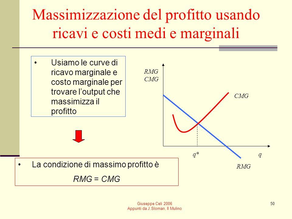 Giuseppe Celi 2006 Appunti da J.Sloman, Il Mulino 49 Massimizzazione del profitto usando costi e ricavi totali = RT CT Il profitto è massimo dove è massima la differenza tra ricavo e costo totale RT CT q RT CT