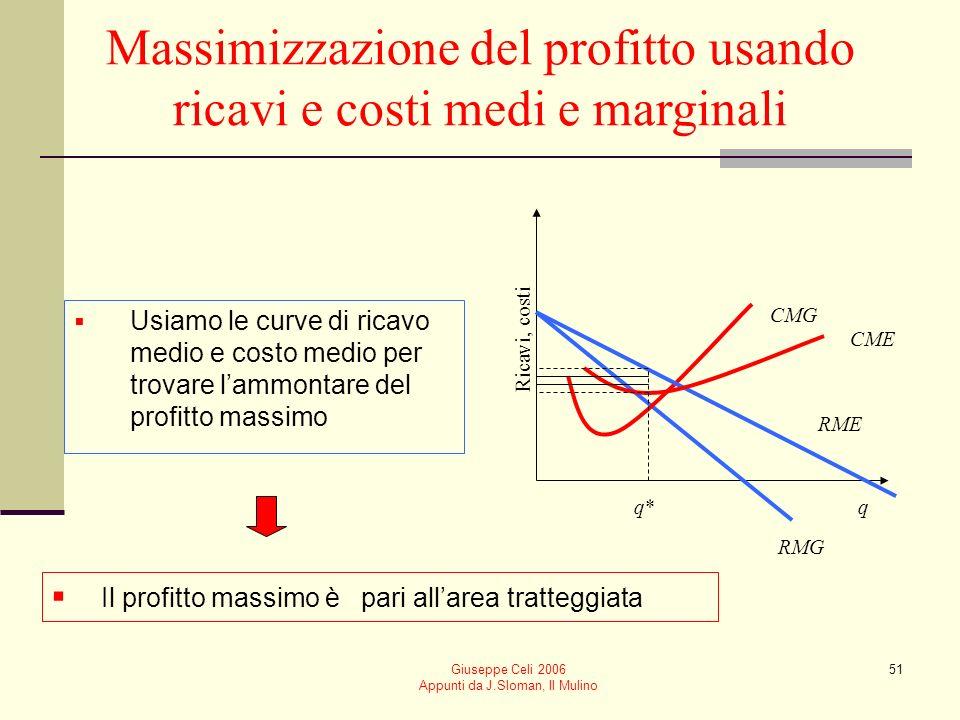 Giuseppe Celi 2006 Appunti da J.Sloman, Il Mulino 50 Massimizzazione del profitto usando ricavi e costi medi e marginali Usiamo le curve di ricavo mar