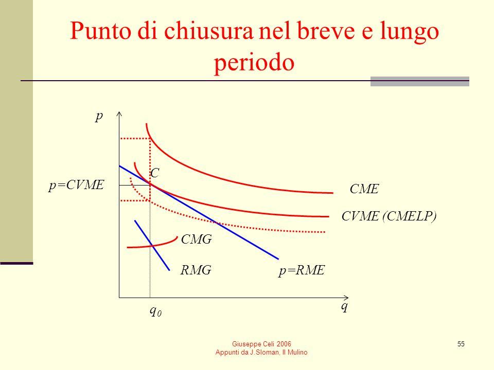 Giuseppe Celi 2006 Appunti da J.Sloman, Il Mulino 54 Produrre o non produrre? Breve periodo. I costi fissi, se sono irrecuperabili, sono sostenuti dal