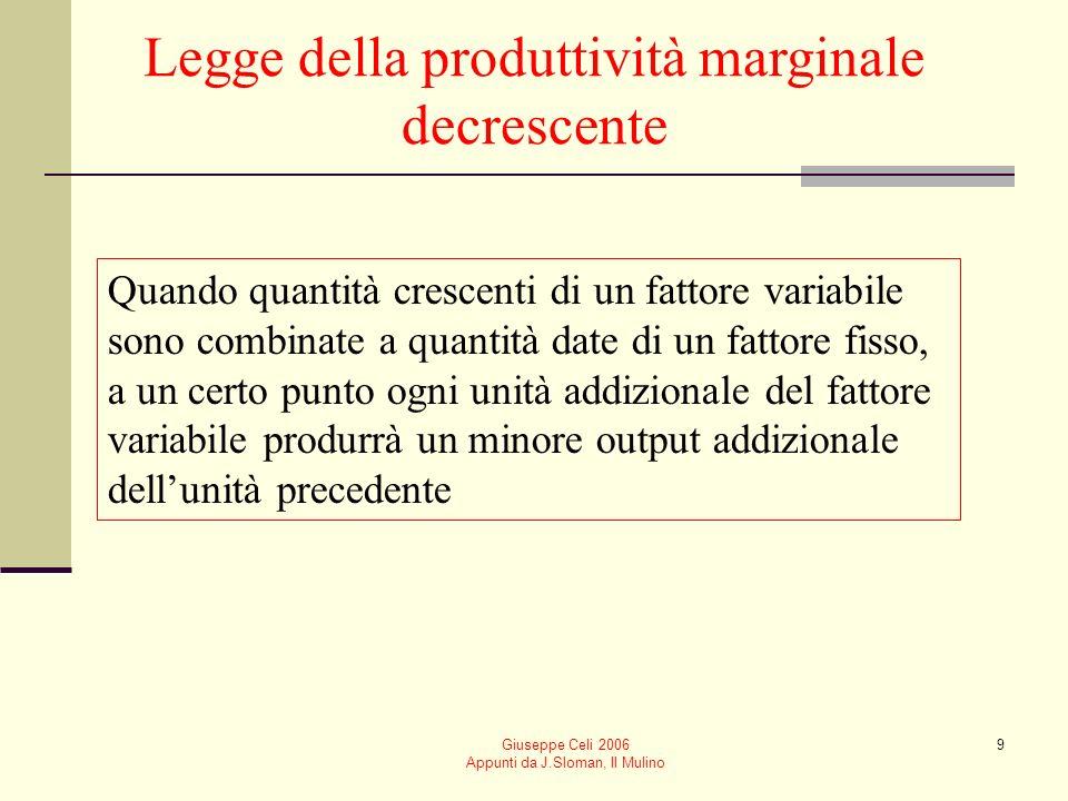 Giuseppe Celi 2006 Appunti da J.Sloman, Il Mulino 9 Legge della produttività marginale decrescente Quando quantità crescenti di un fattore variabile sono combinate a quantità date di un fattore fisso, a un certo punto ogni unità addizionale del fattore variabile produrrà un minore output addizionale dellunità precedente